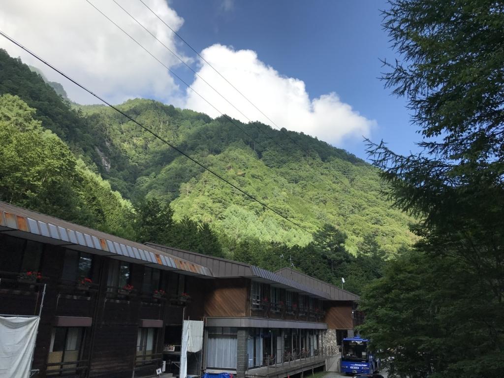 f:id:masahito0989:20180714163812j:plain