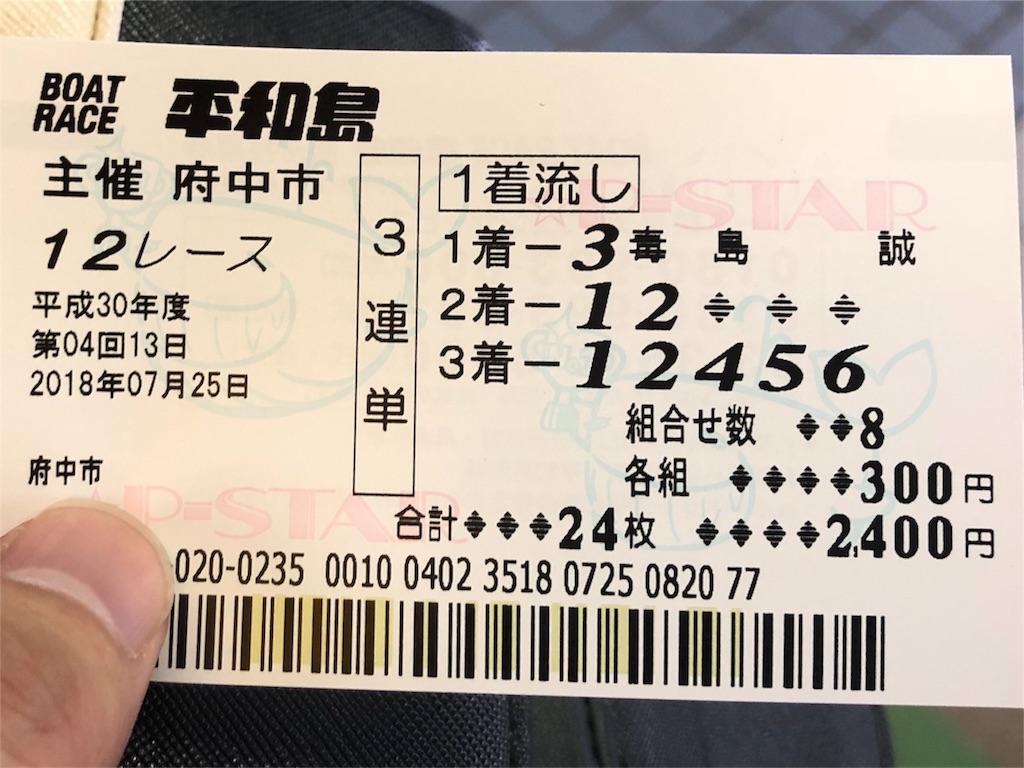 f:id:masahito198931:20180730020344j:image
