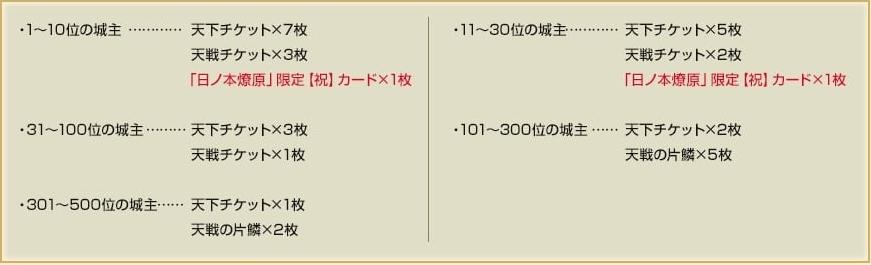 f:id:masaixa2019:20190731180453p:plain