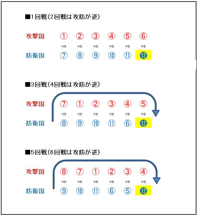 f:id:masaixa2019:20190911044446p:plain