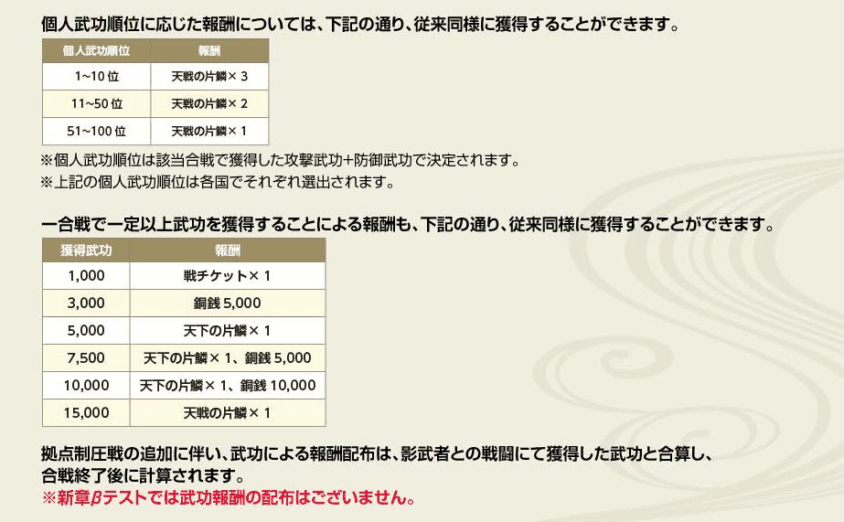 f:id:masaixa2019:20191227111451p:plain