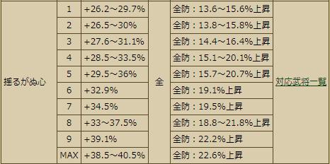 f:id:masaixa2019:20200115174044p:plain