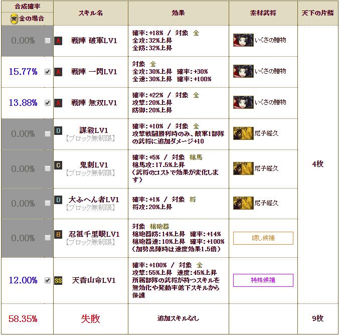 f:id:masaixa2019:20200121181844p:plain