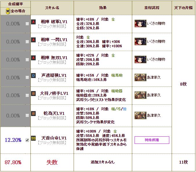 f:id:masaixa2019:20200127060938p:plain