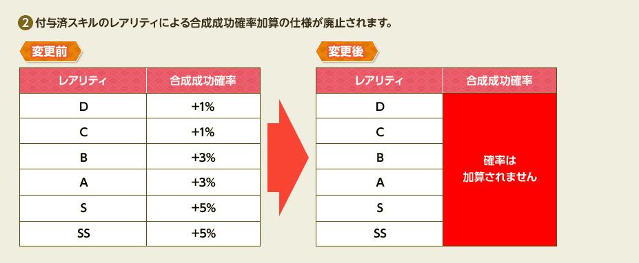 f:id:masaixa2019:20200128215818p:plain