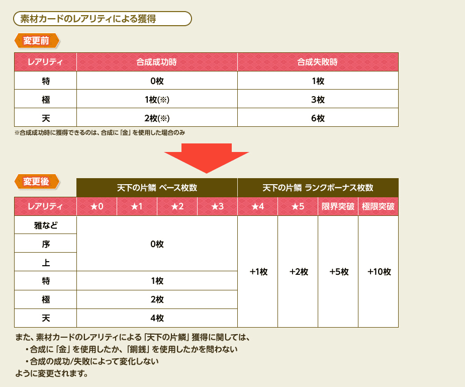 f:id:masaixa2019:20200128215849p:plain