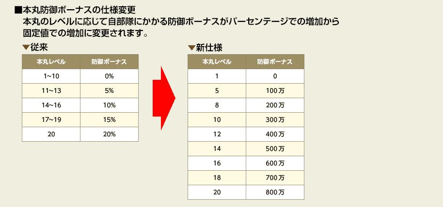 f:id:masaixa2019:20200131184228p:plain