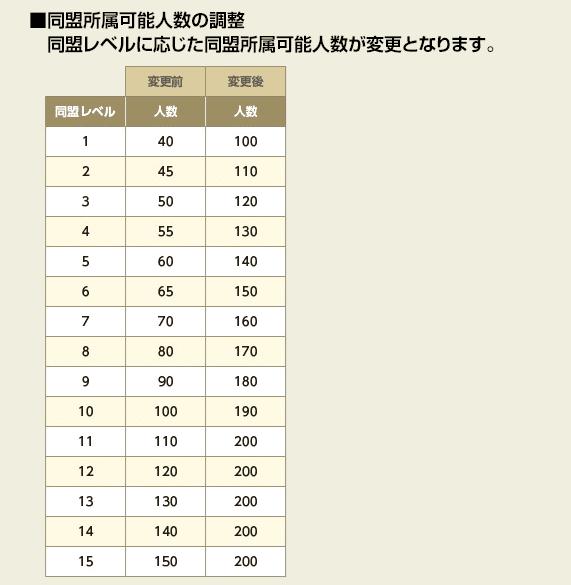 f:id:masaixa2019:20200131184248p:plain
