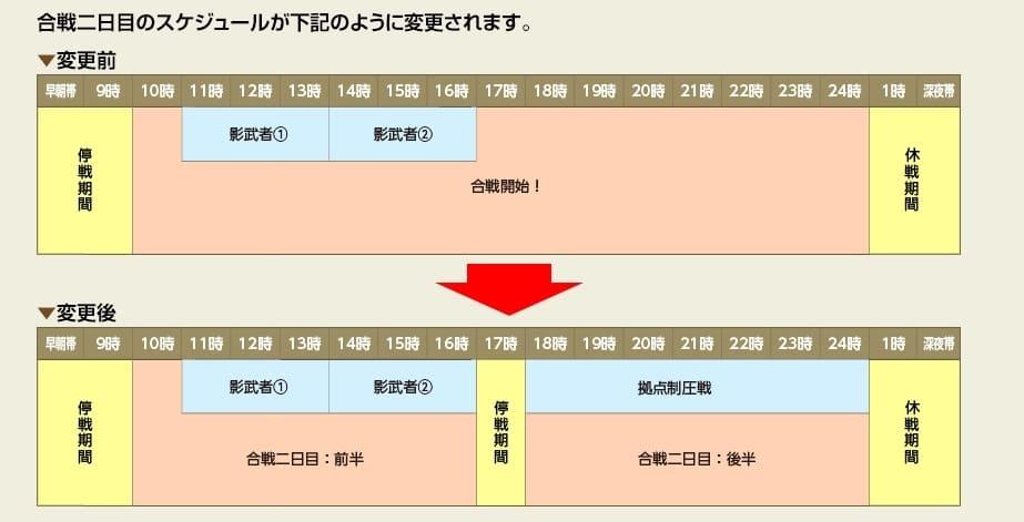 f:id:masaixa2019:20200201165351j:plain