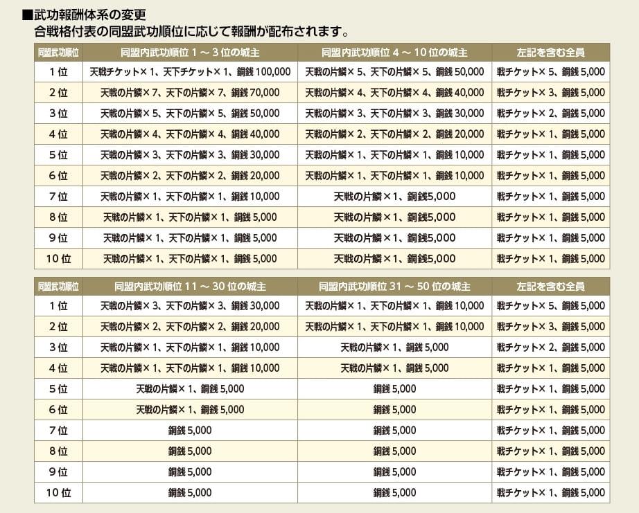 f:id:masaixa2019:20200201171259j:plain