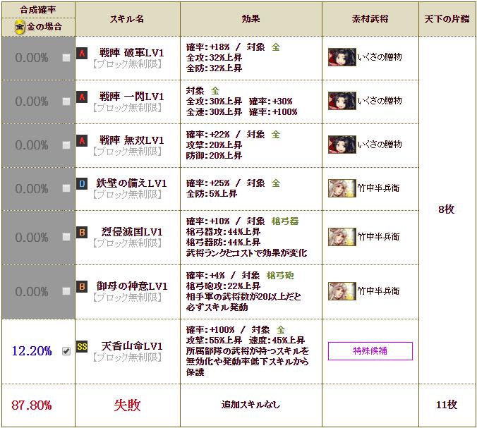 f:id:masaixa2019:20200201181925p:plain