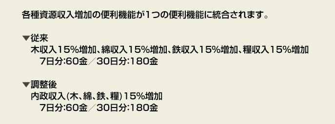 f:id:masaixa2019:20200208000244p:plain