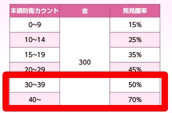 f:id:masaixa2019:20200208103524p:plain