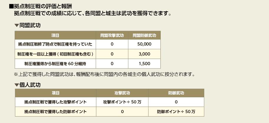 f:id:masaixa2019:20200212011409p:plain