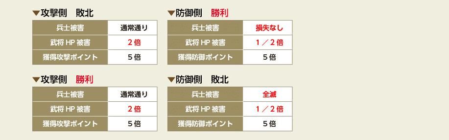f:id:masaixa2019:20200212011538p:plain
