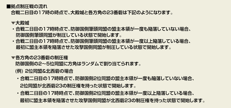 f:id:masaixa2019:20200212011751p:plain