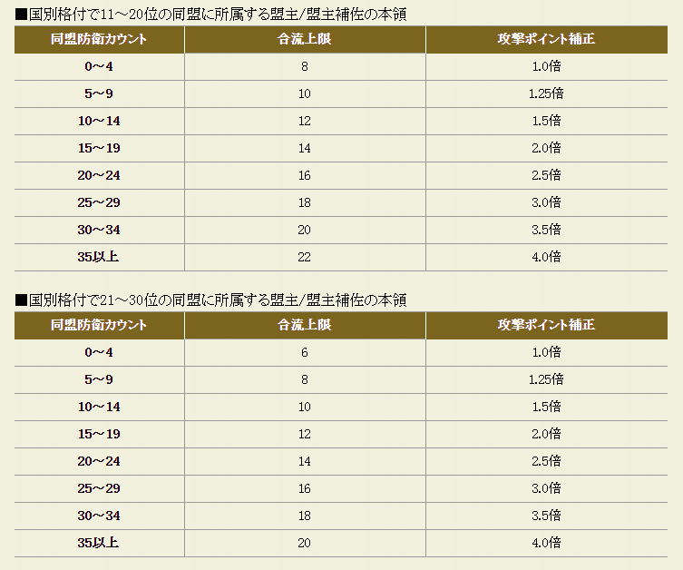 f:id:masaixa2019:20200212011833p:plain