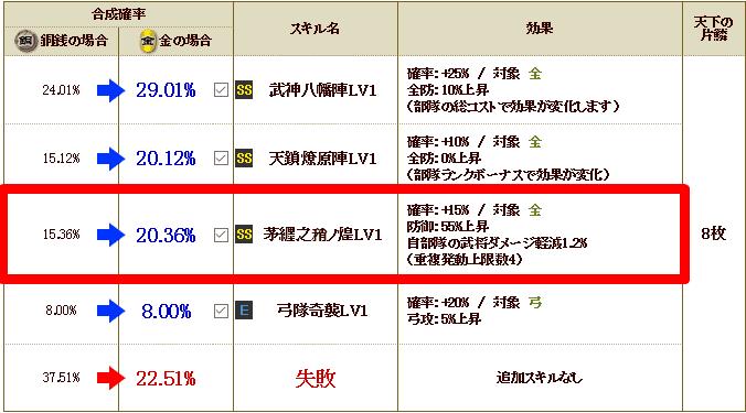 f:id:masaixa2019:20200215062652p:plain