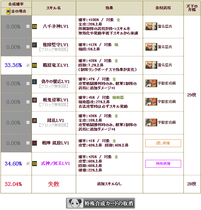 f:id:masaixa2019:20200217080921p:plain