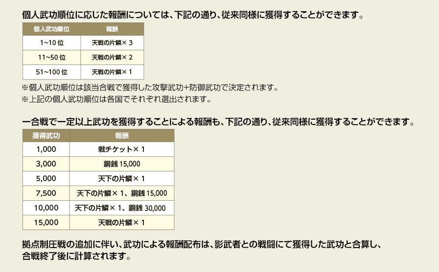 f:id:masaixa2019:20200222031401p:plain