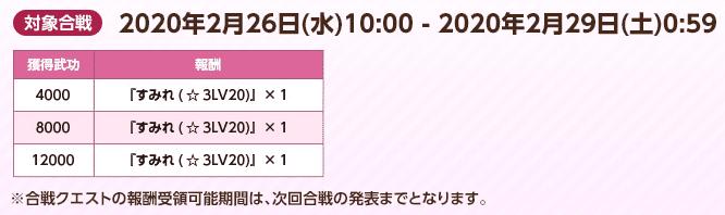 f:id:masaixa2019:20200225213919p:plain
