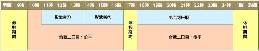 f:id:masaixa2019:20200229133206j:plain
