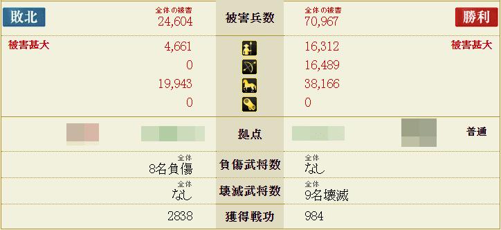 f:id:masaixa2019:20200301032240p:plain