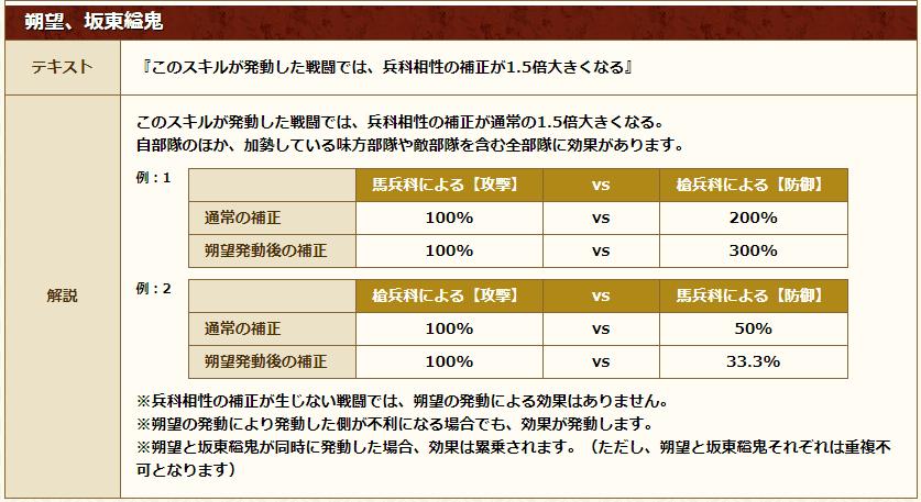 f:id:masaixa2019:20200305223348p:plain