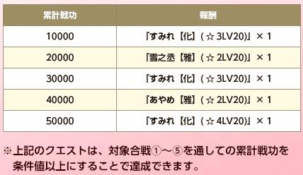 f:id:masaixa2019:20200306041652p:plain