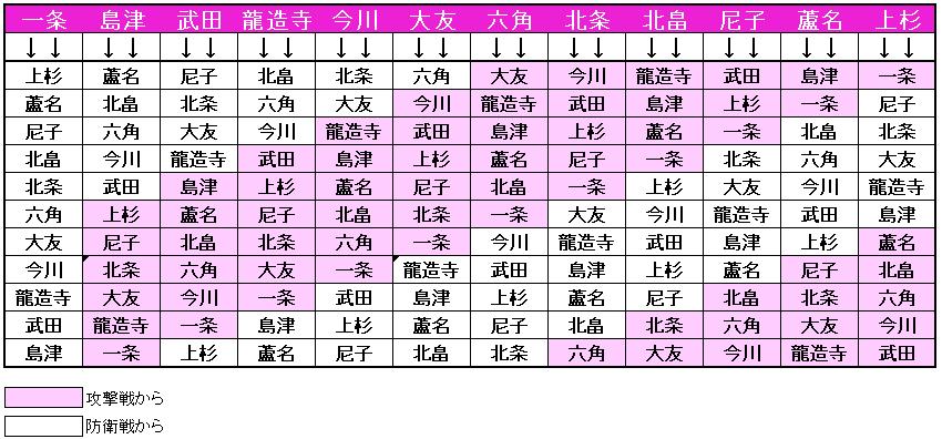 f:id:masaixa2019:20200310120529p:plain