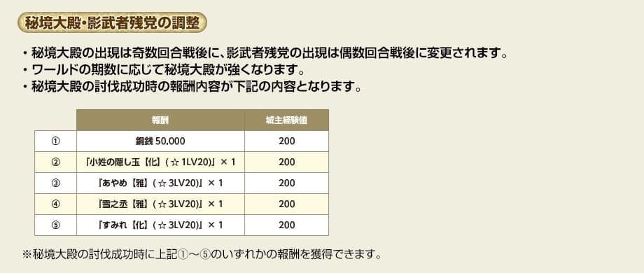 f:id:masaixa2019:20200310210505j:plain