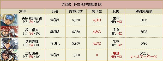 f:id:masaixa2019:20200310234725p:plain
