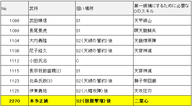 f:id:masaixa2019:20200403154746p:plain