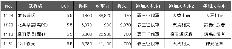 f:id:masaixa2019:20200409212852p:plain