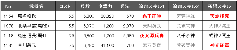f:id:masaixa2019:20200414172435p:plain
