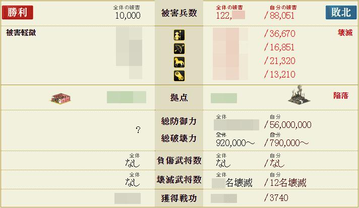 f:id:masaixa2019:20200604235457p:plain