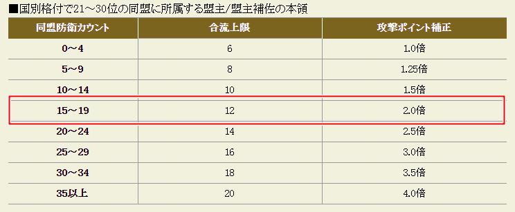 f:id:masaixa2019:20200923205852p:plain