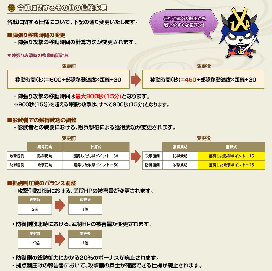 f:id:masaixa2019:20210123212535p:plain