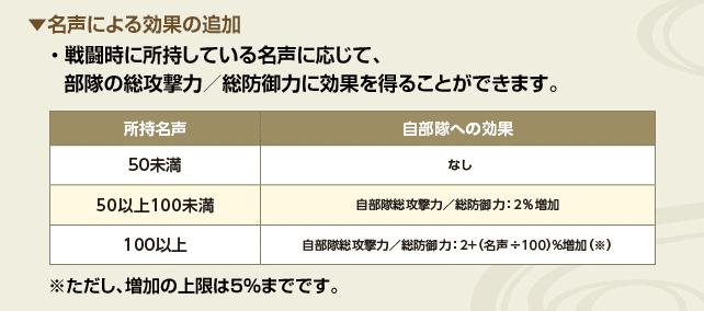 f:id:masaixa2019:20210123212600p:plain