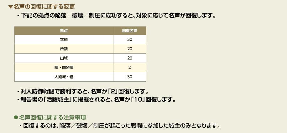 f:id:masaixa2019:20210123212613p:plain