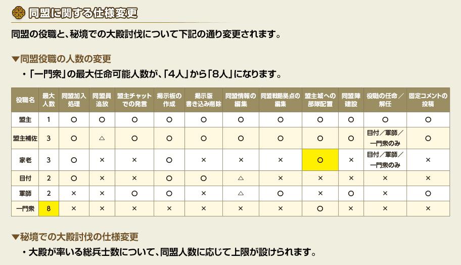 f:id:masaixa2019:20210123212637p:plain