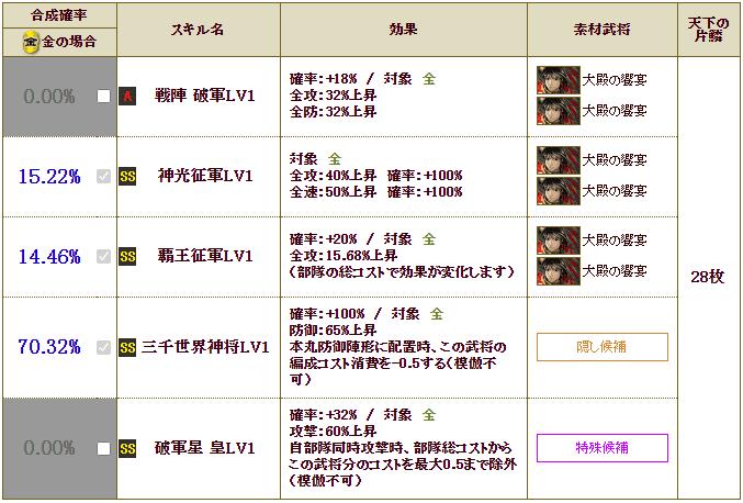 f:id:masaixa2019:20210206211704p:plain