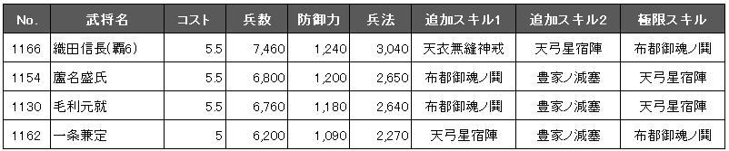 f:id:masaixa2019:20210209164931p:plain