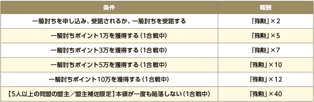f:id:masaixa2019:20210223022740p:plain