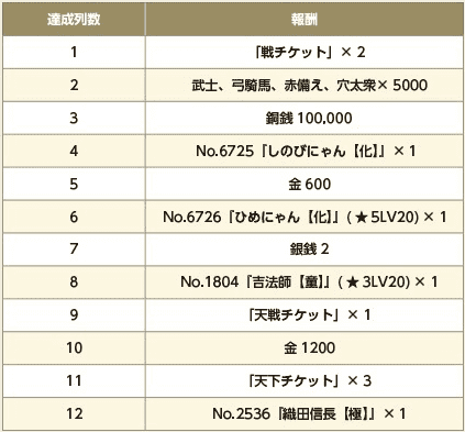 f:id:masaixa2019:20210615200137p:plain