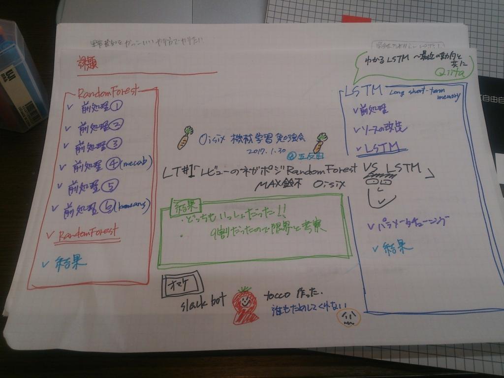 f:id:masaji0912:20170130232726j:plain:w300