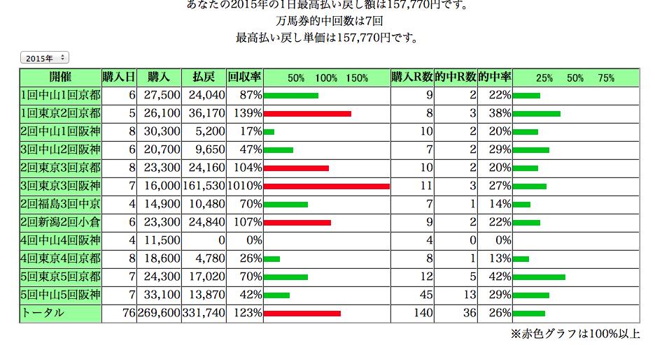 f:id:masakado1:20151230145937p:plain