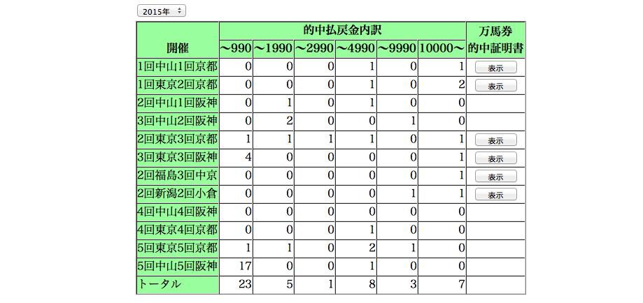 f:id:masakado1:20151230151622p:plain