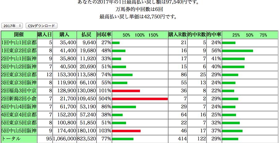f:id:masakado1:20180115223038p:plain