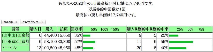 f:id:masakado1:20200225193138p:plain